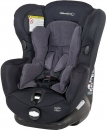 Автокресло Bebe Confort Iseos Neo Total Black
